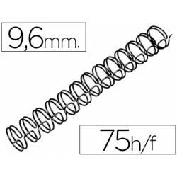 Espirales GBC